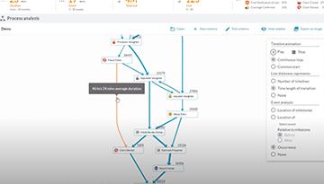 ABBYY Timeline - Process Schema Tutorial
